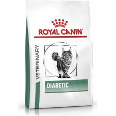 Royal Canin Diabetic Cat