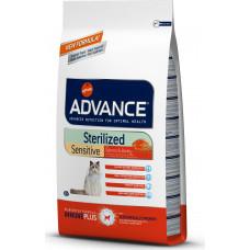 Advance Sterilized Sensitive Salmon and Barley
